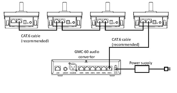 GM-143 Desktop Microphone System